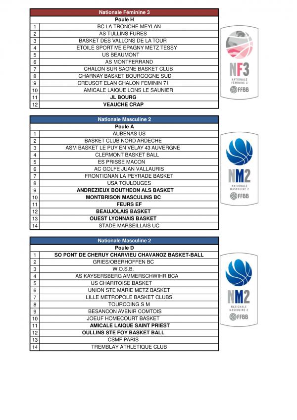 Poules Seniors Nationaux 2015-2016-2