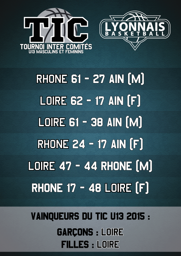 resultats-tic-u13-2015