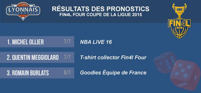pronostics-finalfour-2015