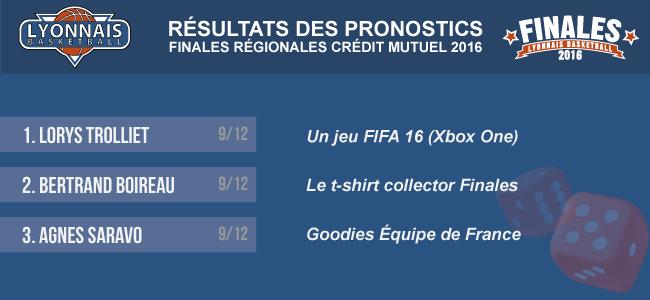 pronostics-finales-2016