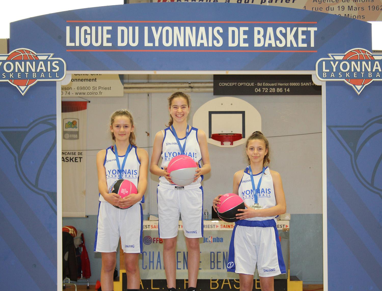podium-filles-challenge-benjamins-2017