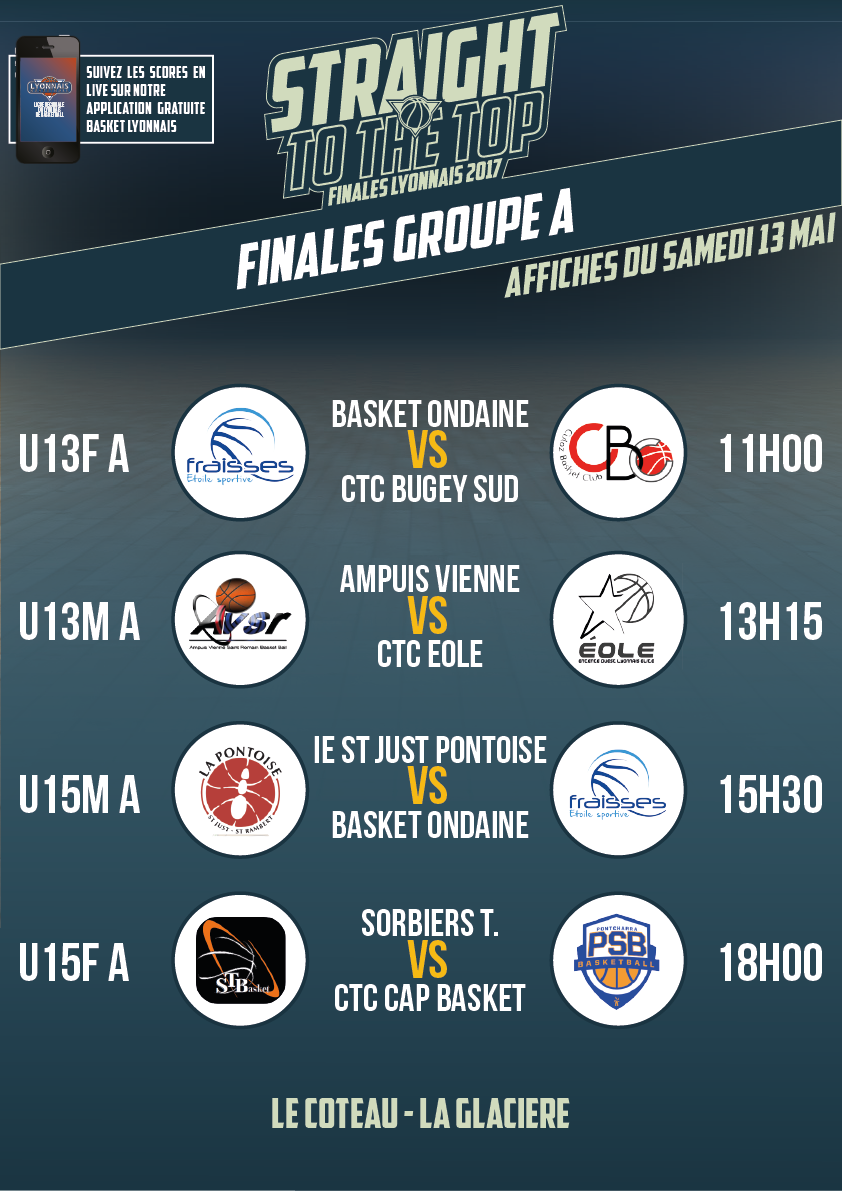 Le-Coteau-Basket-samedi-13-mai-finales-groupe-A