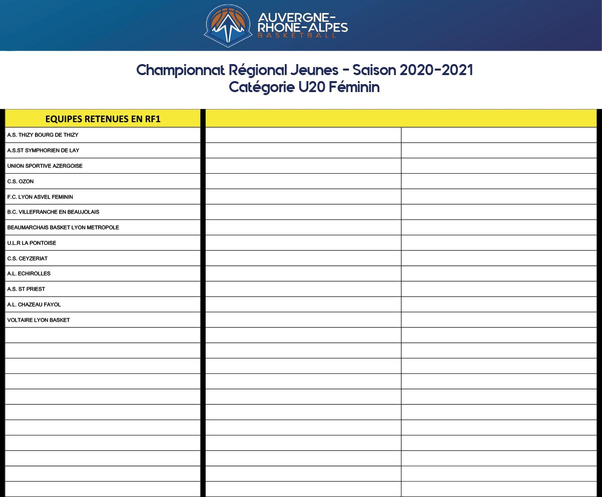 U20F-EquipesRetenues-20-21